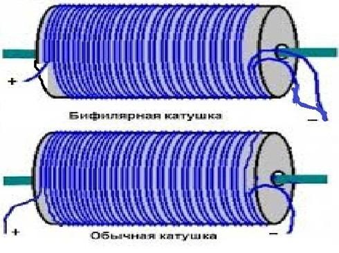9. Эфирный вихрь - вихревой сегмент структуры материи. I-148